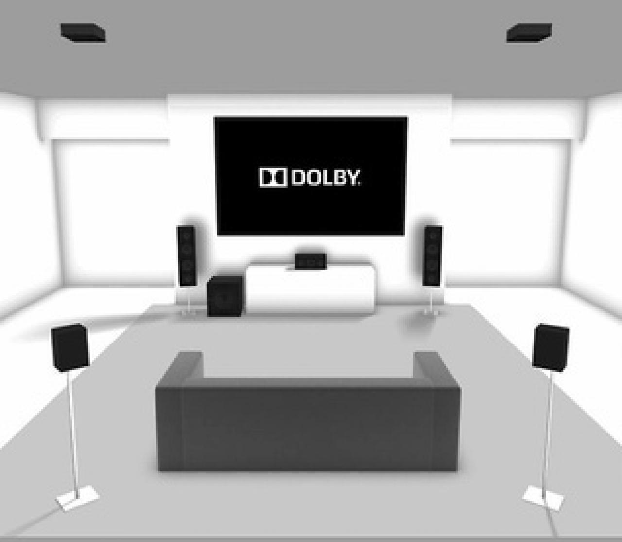 Dolby Surround Atmos 5.1.2
