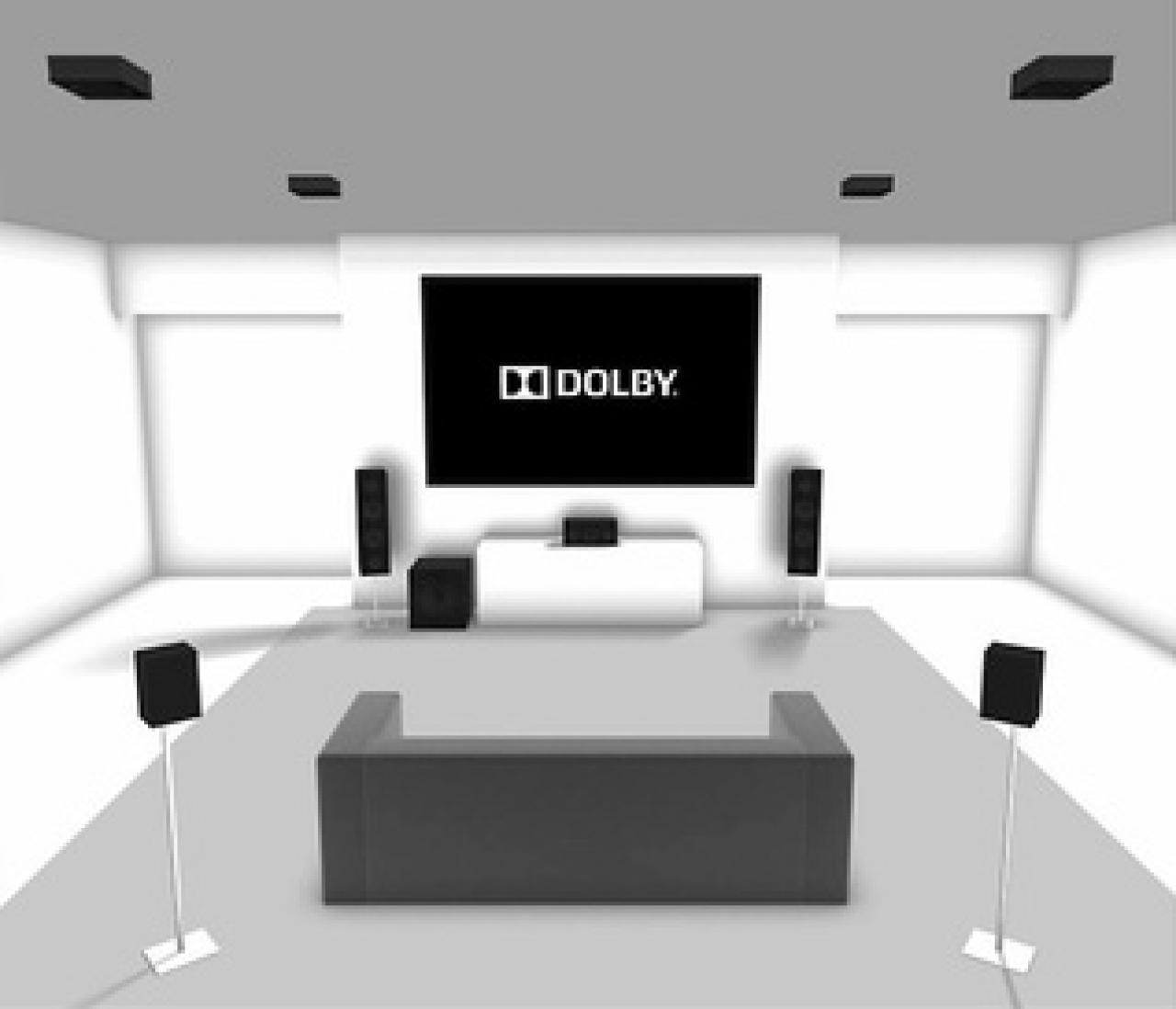 5.1.4 Dolby Atmos