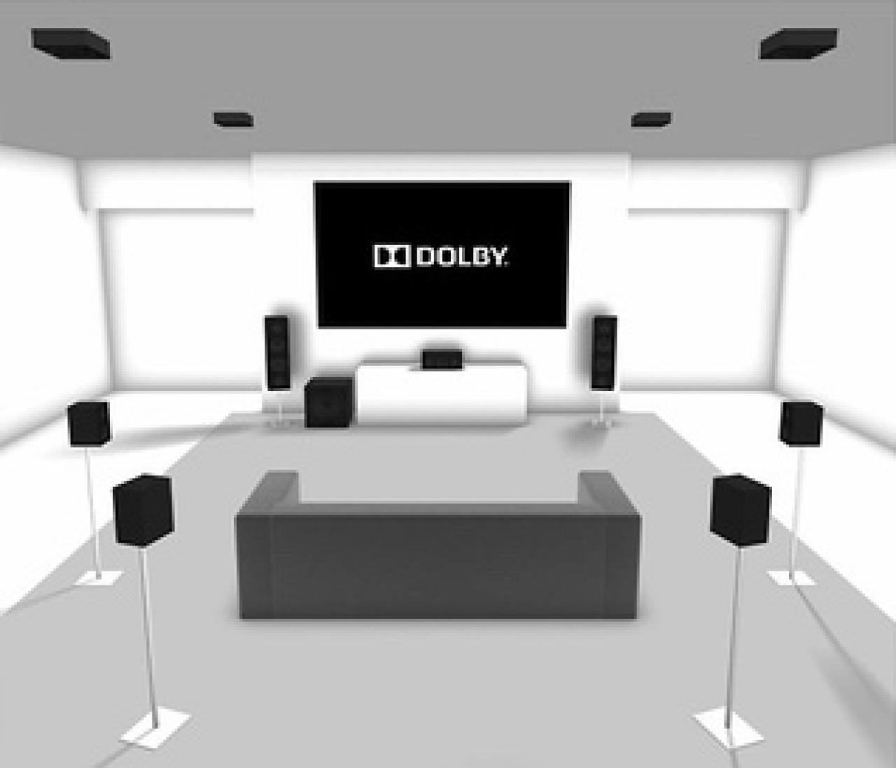 Dolby Atmos7.1.4