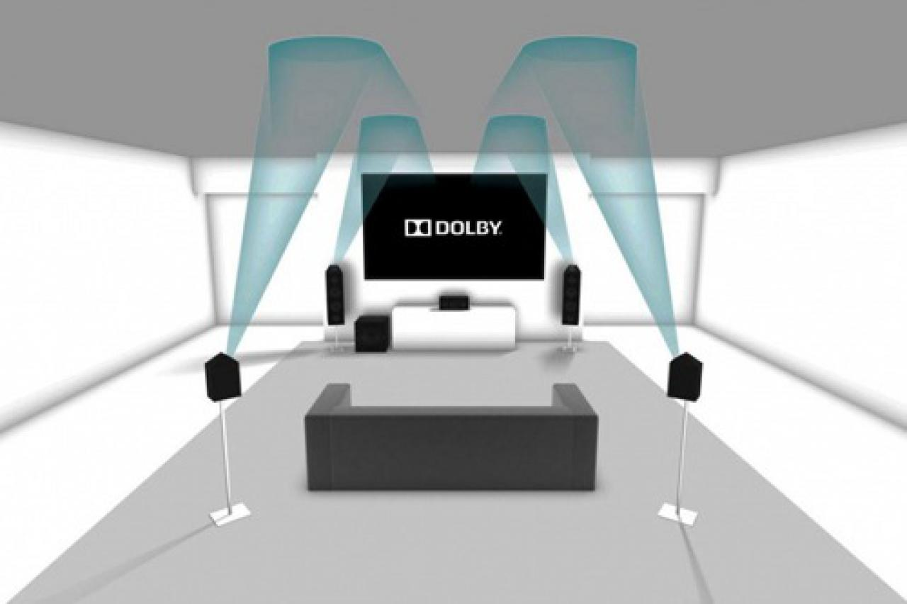 Virtual Dolby AtmosSystem