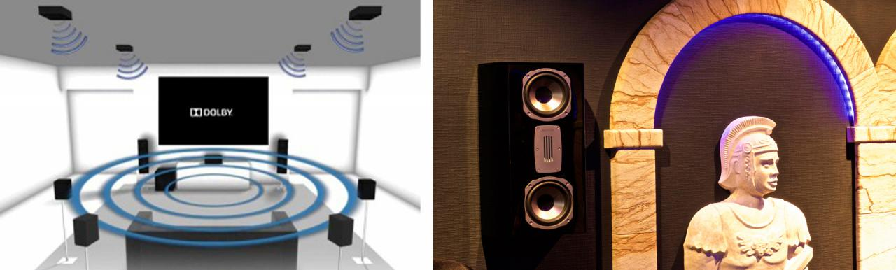 heimkinoraum berlin mit neuer ausstattung l sungen. Black Bedroom Furniture Sets. Home Design Ideas