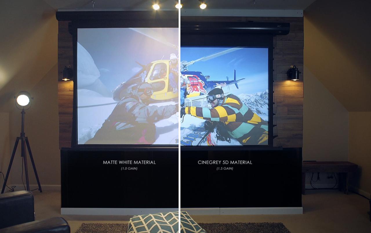Unterschied Cinegrey 5D weiss