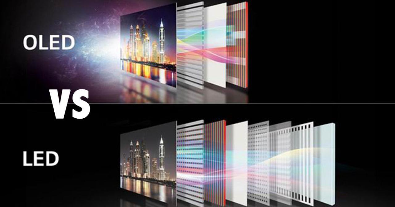 OLEDvs. LCDim Vergleich