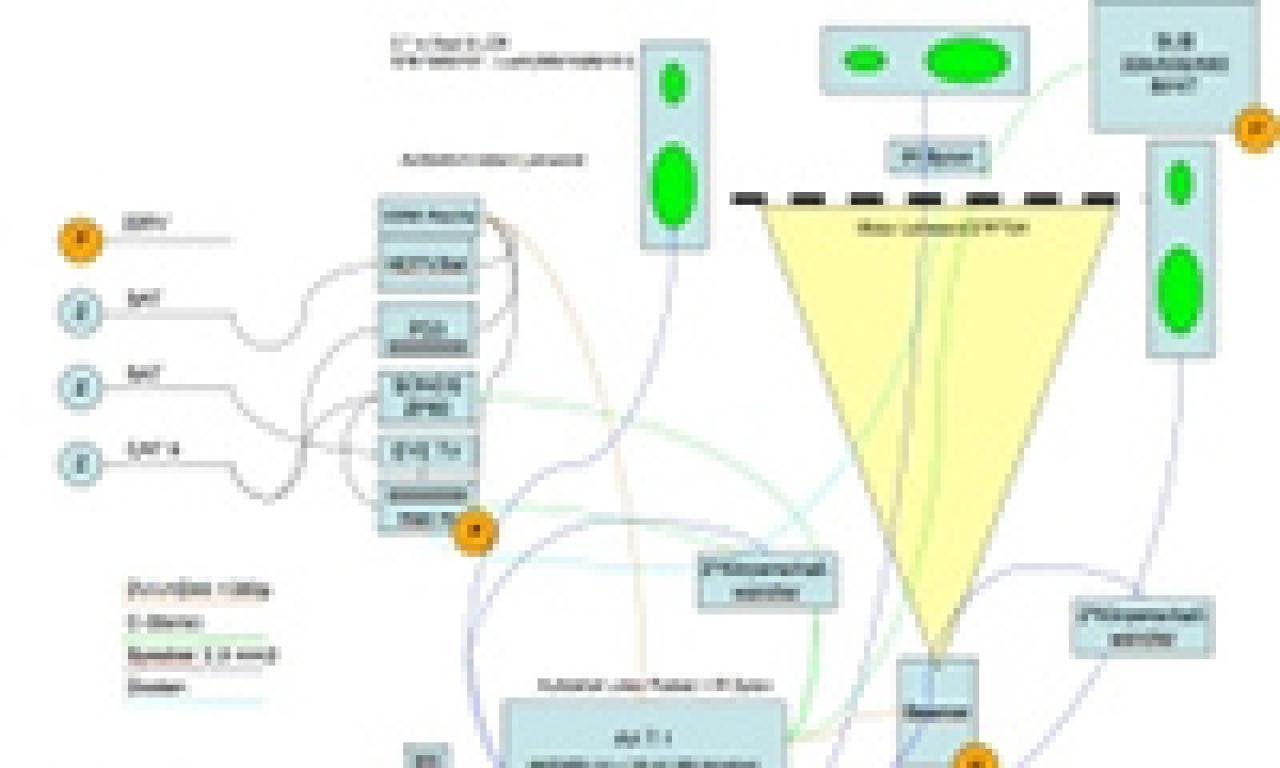 Heimkinoraum Planungsleistung | Erstellung eines Schemaplans für die Installation Ihres Heimkinos.