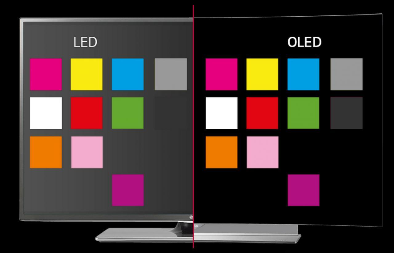 lg oled tv mit ultrahd premium logo von heimkinoraum. Black Bedroom Furniture Sets. Home Design Ideas