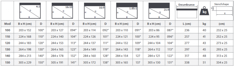 Maße und Formate Multiformat Deckeneinbau Heimkino Leinwand VnX Atlantis