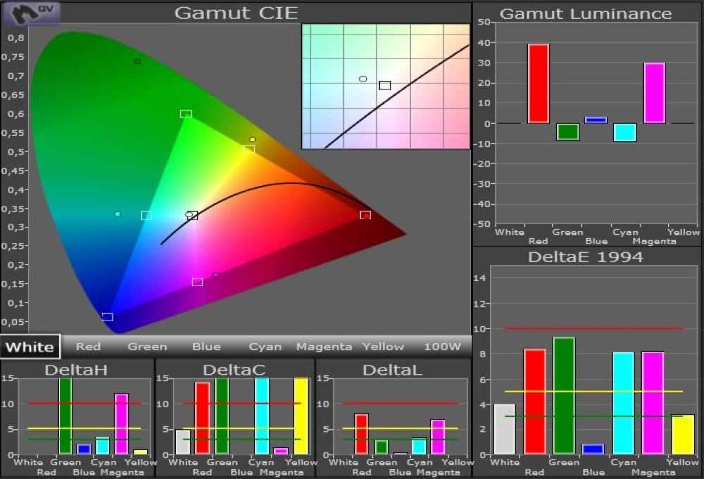 Farbraum Adobe RGB Epson Beamer