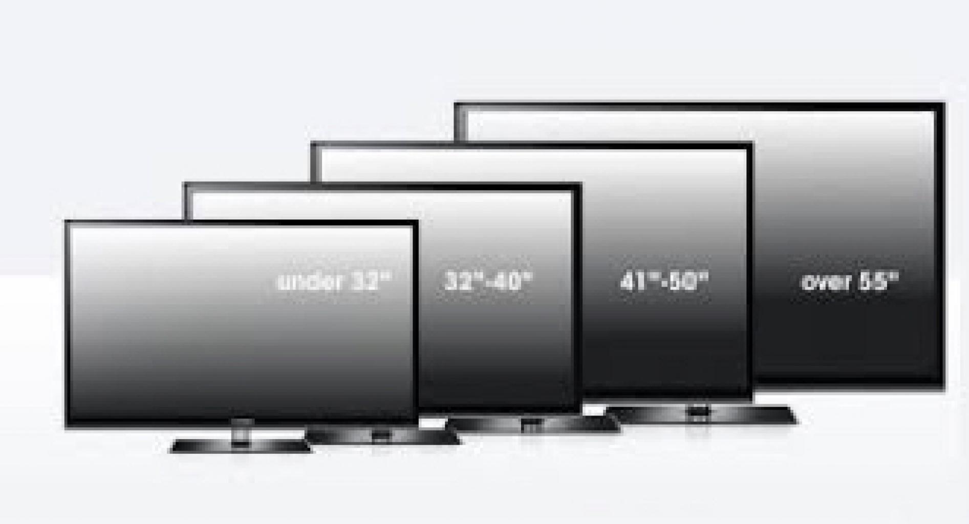 Wie Groß Fernseher Entfernung