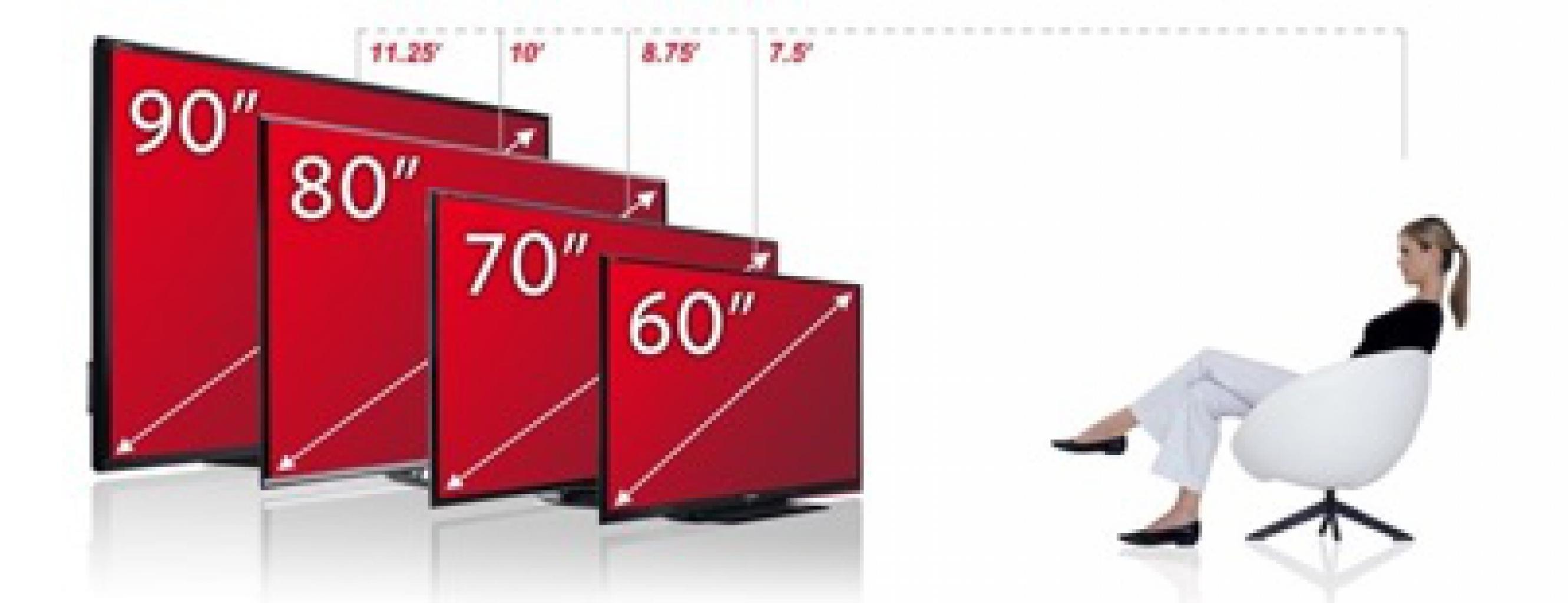 wie hoch sollte ein fernseher hngen ein fernseher als samsung the frame im test with wie hoch. Black Bedroom Furniture Sets. Home Design Ideas