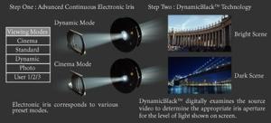Dynamische Iris Epson Beamer Projektor