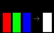 Farbverteilung Epson Beamer gleich